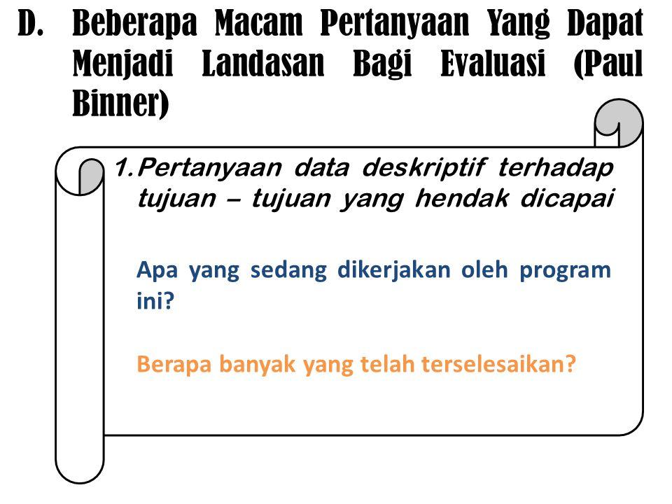 D.Beberapa Macam Pertanyaan Yang Dapat Menjadi Landasan Bagi Evaluasi (Paul Binner) 1.Pertanyaan data deskriptif terhadap tujuan – tujuan yang hendak