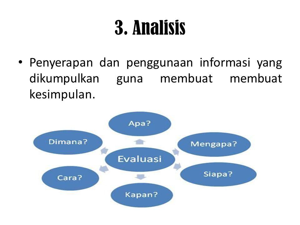 3. Analisis Penyerapan dan penggunaan informasi yang dikumpulkan guna membuat membuat kesimpulan.
