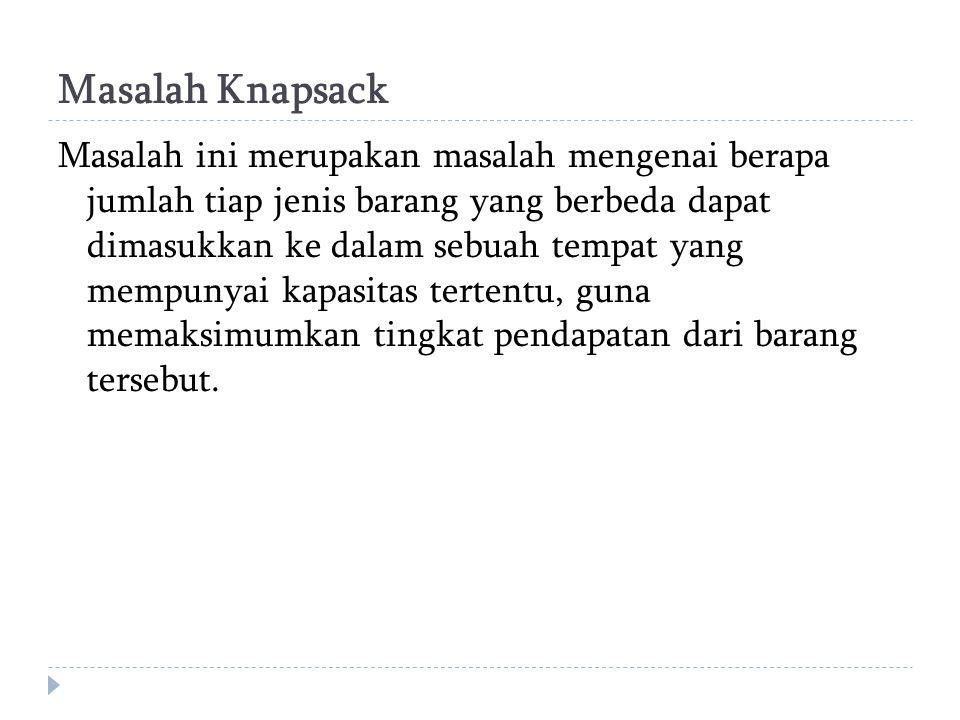Contoh Wisatawan dari Surabaya yang mengunjungi Batam diijikan untuk membawa pulang barang konsumsi dalam jumlah yang terbatas.