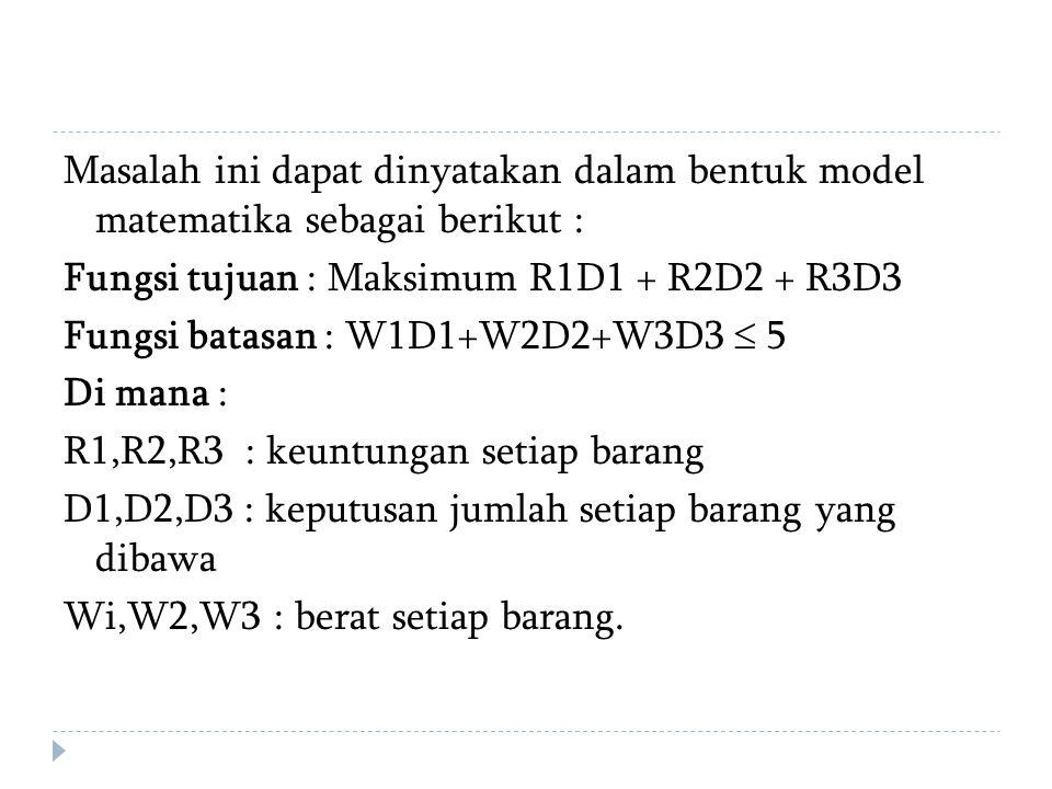 Masalah ini dapat dinyatakan dalam bentuk model matematika sebagai berikut : Fungsi tujuan : Maksimum R1D1 + R2D2 + R3D3 Fungsi batasan : W1D1+W2D2+W3D3  5 Di mana : R1,R2,R3 : keuntungan setiap barang D1,D2,D3 : keputusan jumlah setiap barang yang dibawa Wi,W2,W3 : berat setiap barang.