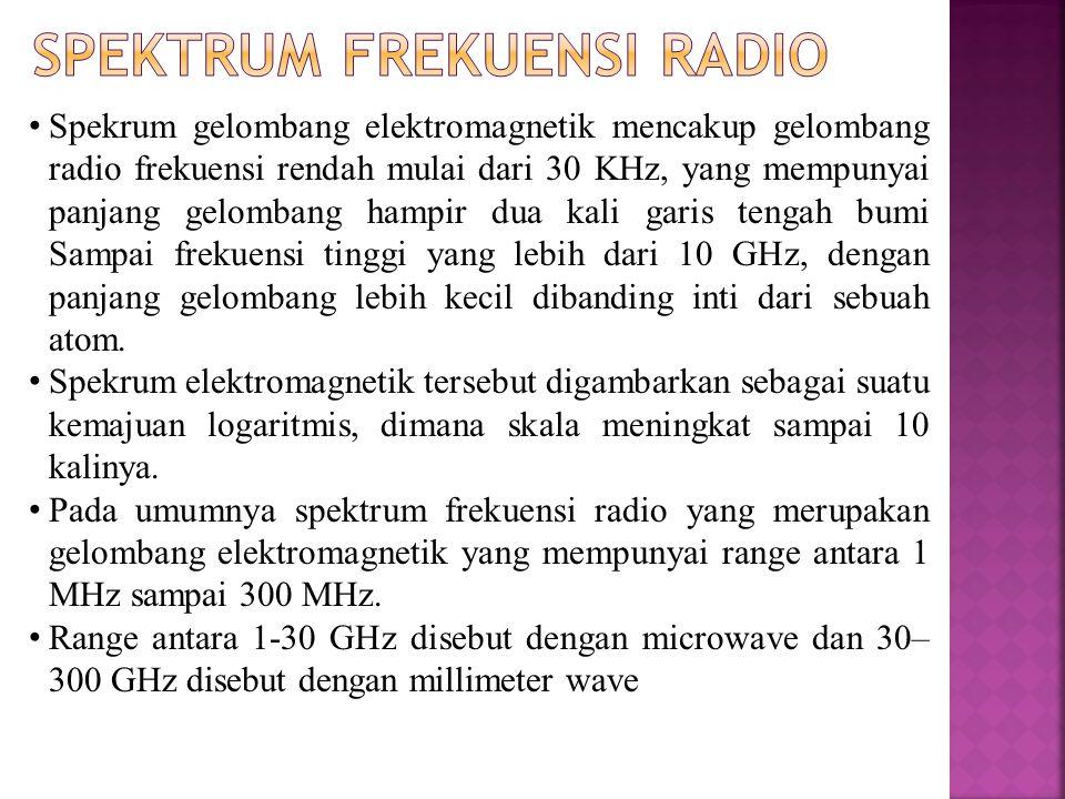 Spekrum gelombang elektromagnetik mencakup gelombang radio frekuensi rendah mulai dari 30 KHz, yang mempunyai panjang gelombang hampir dua kali garis tengah bumi Sampai frekuensi tinggi yang lebih dari 10 GHz, dengan panjang gelombang lebih kecil dibanding inti dari sebuah atom.