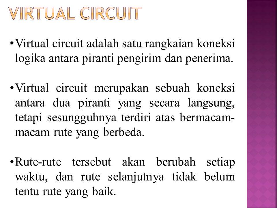 Virtual circuit adalah satu rangkaian koneksi logika antara piranti pengirim dan penerima.
