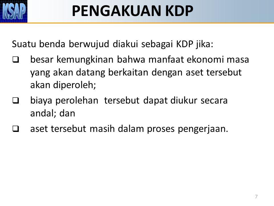PENGAKUAN KDP 7 Suatu benda berwujud diakui sebagai KDP jika:  besar kemungkinan bahwa manfaat ekonomi masa yang akan datang berkaitan dengan aset te