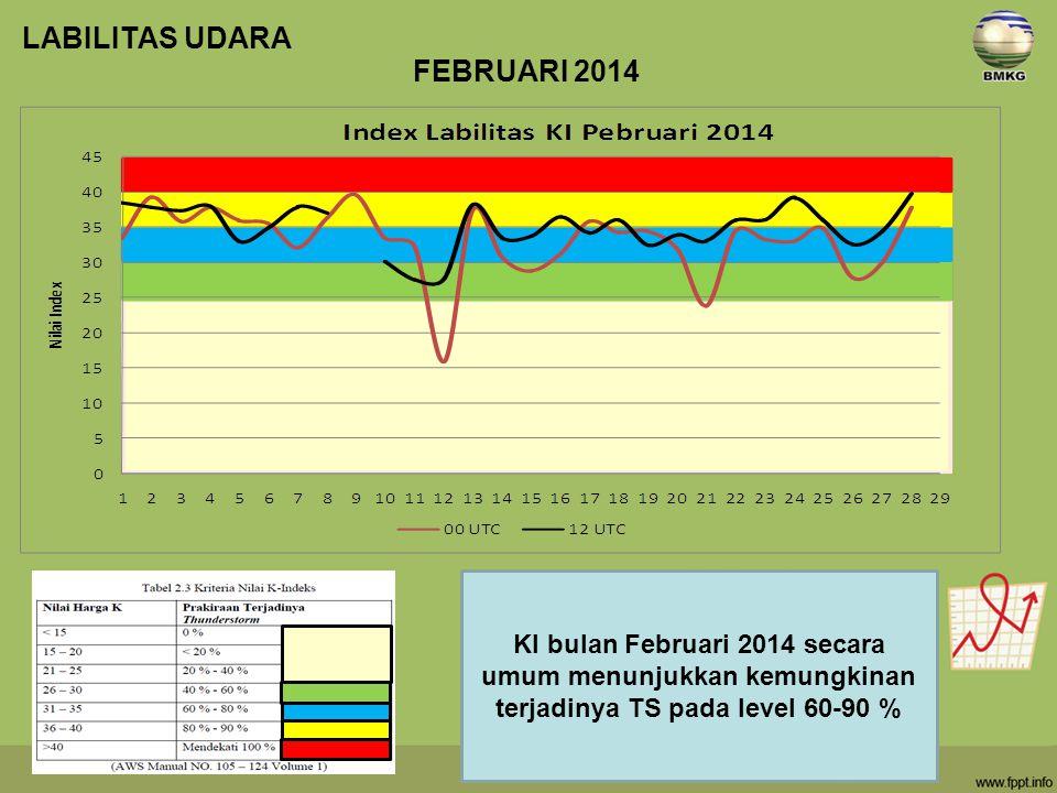 LABILITAS UDARA FEBRUARI 2014 KI bulan Februari 2014 secara umum menunjukkan kemungkinan terjadinya TS pada level 60-90 %