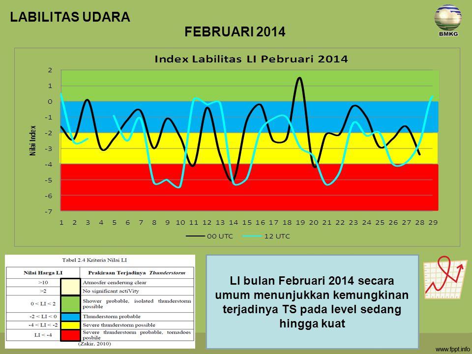 LABILITAS UDARA FEBRUARI 2014 LI bulan Februari 2014 secara umum menunjukkan kemungkinan terjadinya TS pada level sedang hingga kuat