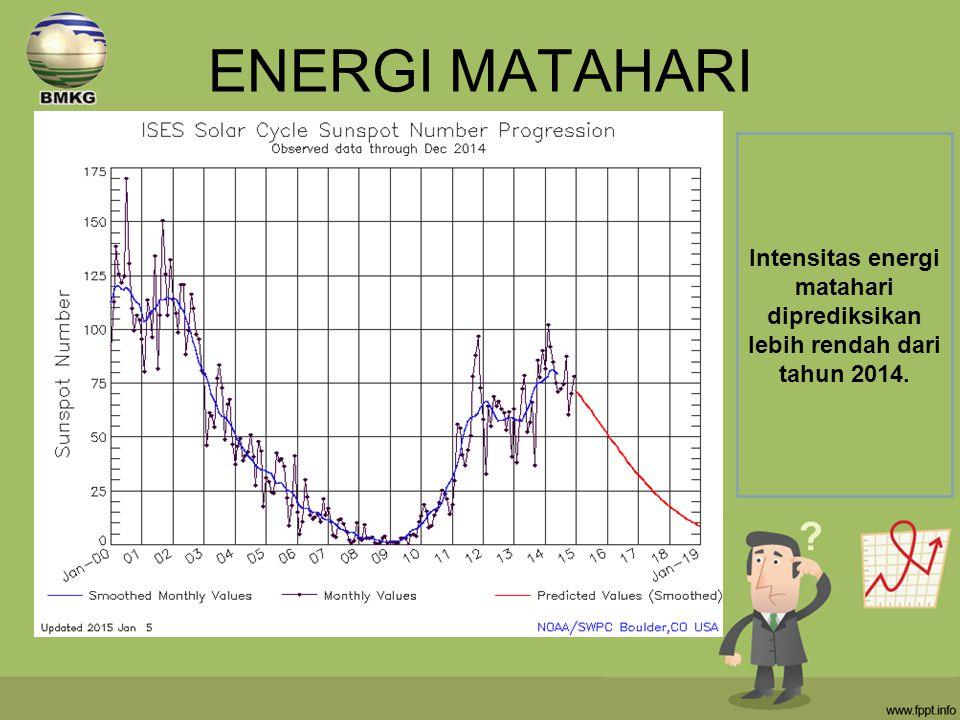 ENERGI MATAHARI Intensitas energi matahari diprediksikan lebih rendah dari tahun 2014.