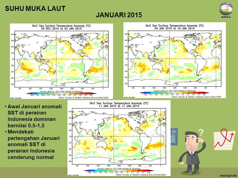 SUHU MUKA LAUT Awal Januari anomali SST di perairan Indonesia dominan bernilai 0,5-1,5 Mendekati pertengahan Januari anomali SST di perairan Indonesia cenderung normal JANUARI 2015
