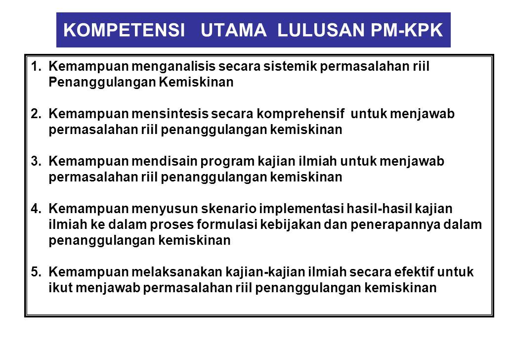 KOMPETENSI UTAMA LULUSAN PM-KPK 1.Kemampuan menganalisis secara sistemik permasalahan riil Penanggulangan Kemiskinan 2.Kemampuan mensintesis secara ko
