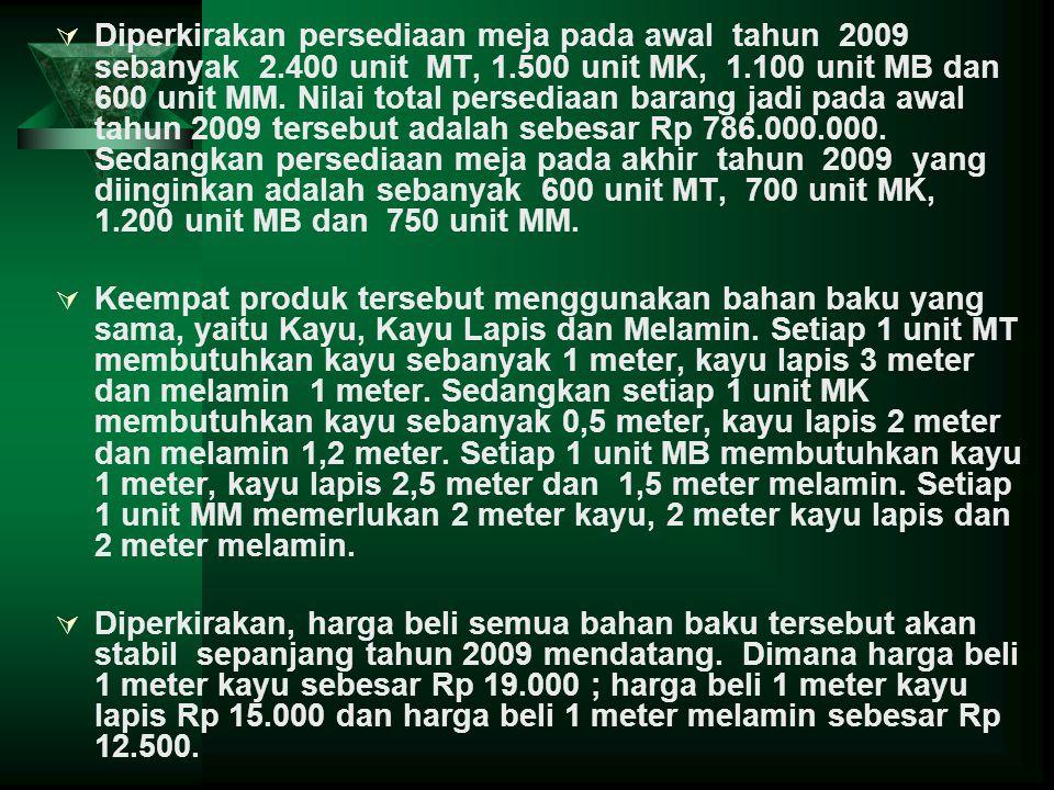  Diperkirakan persediaan meja pada awal tahun 2009 sebanyak 2.400 unit MT, 1.500 unit MK, 1.100 unit MB dan 600 unit MM. Nilai total persediaan baran