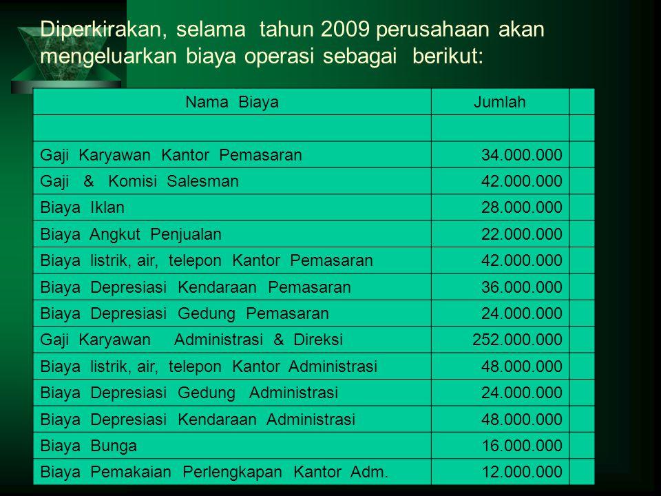 Diperkirakan, selama tahun 2009 perusahaan akan mengeluarkan biaya operasi sebagai berikut: Nama BiayaJumlah Gaji Karyawan Kantor Pemasaran34.000.000