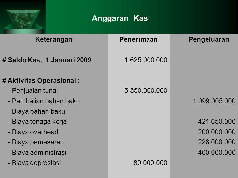 Keterangan PenerimaanPengeluaran # Saldo Kas, 1 Januari 2009 1.625.000.000 # Aktivitas Operasional : - Penjualan tunai 5.550.000.000 - Pembelian bahan