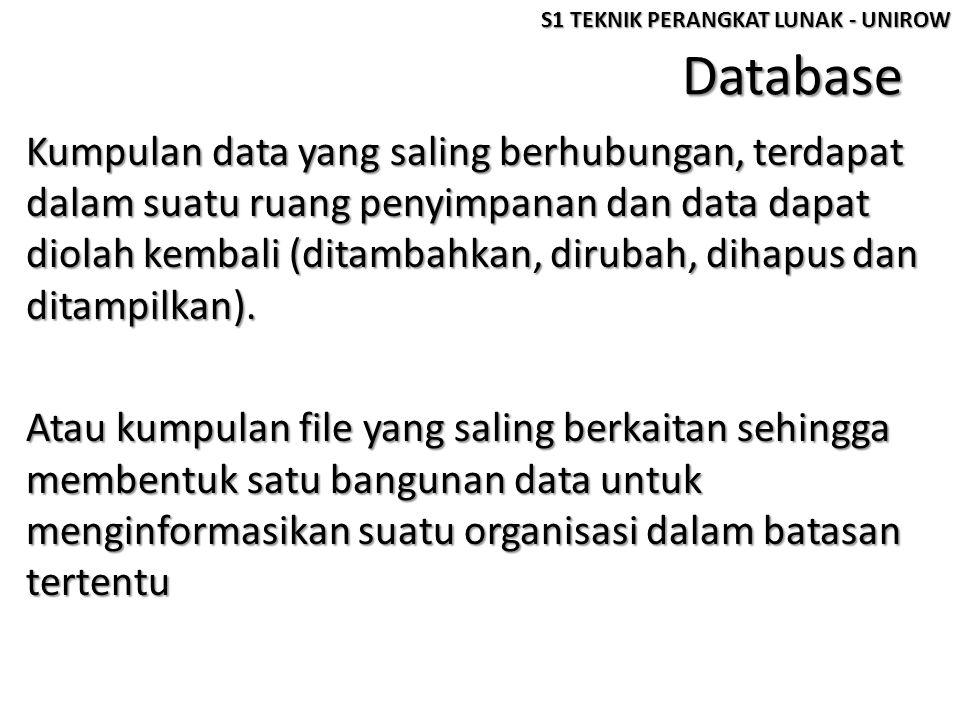 Database Kumpulan data yang saling berhubungan, terdapat dalam suatu ruang penyimpanan dan data dapat diolah kembali (ditambahkan, dirubah, dihapus da