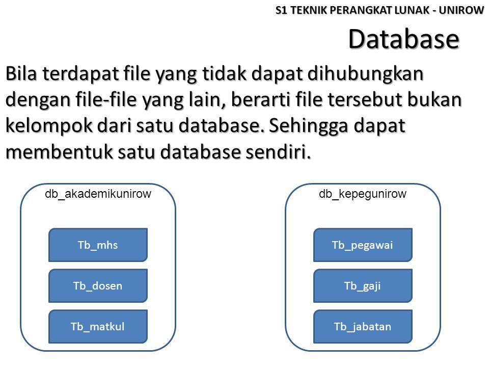 Database Bila terdapat file yang tidak dapat dihubungkan dengan file-file yang lain, berarti file tersebut bukan kelompok dari satu database. Sehingga