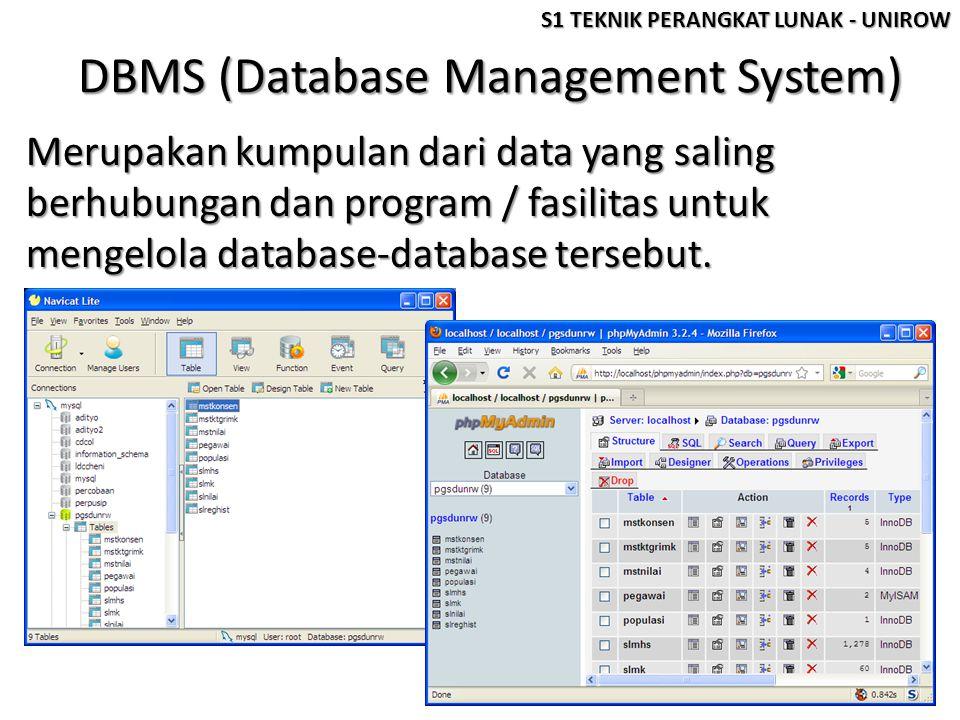 DBMS (Database Management System) Merupakan kumpulan dari data yang saling berhubungan dan program / fasilitas untuk mengelola database-database terse