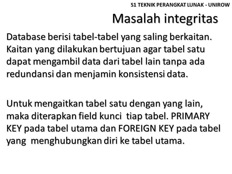 Masalah integritas Database berisi tabel-tabel yang saling berkaitan. Kaitan yang dilakukan bertujuan agar tabel satu dapat mengambil data dari tabel