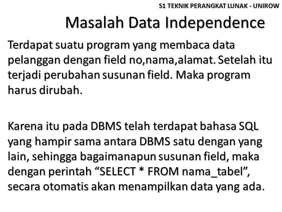 Masalah Data Independence Terdapat suatu program yang membaca data pelanggan dengan field no,nama,alamat. Setelah itu terjadi perubahan susunan field.