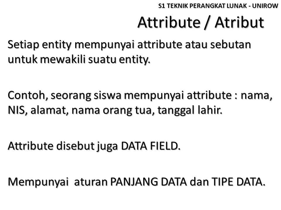 Attribute / Atribut Setiap entity mempunyai attribute atau sebutan untuk mewakili suatu entity. Contoh, seorang siswa mempunyai attribute : nama, NIS,