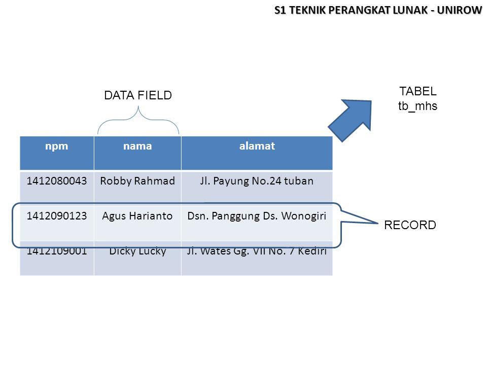 Database Kumpulan data yang saling berhubungan, terdapat dalam suatu ruang penyimpanan dan data dapat diolah kembali (ditambahkan, dirubah, dihapus dan ditampilkan).