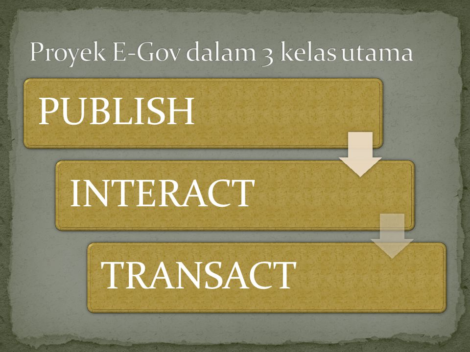 PUBLISHINTERACTTRANSACT