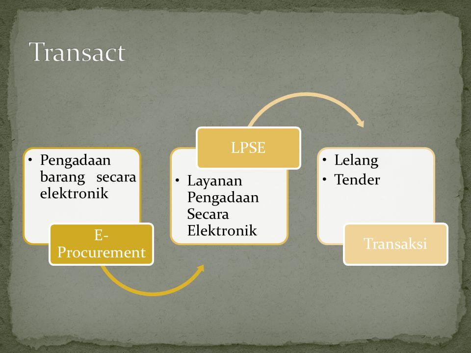 Pengadaan barang secara elektronik E- Procurement Layanan Pengadaan Secara Elektronik LPSE Lelang Tender Transaksi