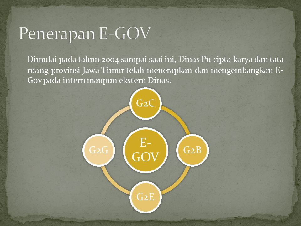 Dimulai pada tahun 2004 sampai saai ini, Dinas Pu cipta karya dan tata ruang provinsi Jawa Timur telah menerapkan dan mengembangkan E- Gov pada intern