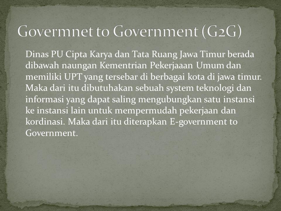 Dinas PU Cipta Karya dan Tata Ruang Jawa Timur berada dibawah naungan Kementrian Pekerjaaan Umum dan memiliki UPT yang tersebar di berbagai kota di ja
