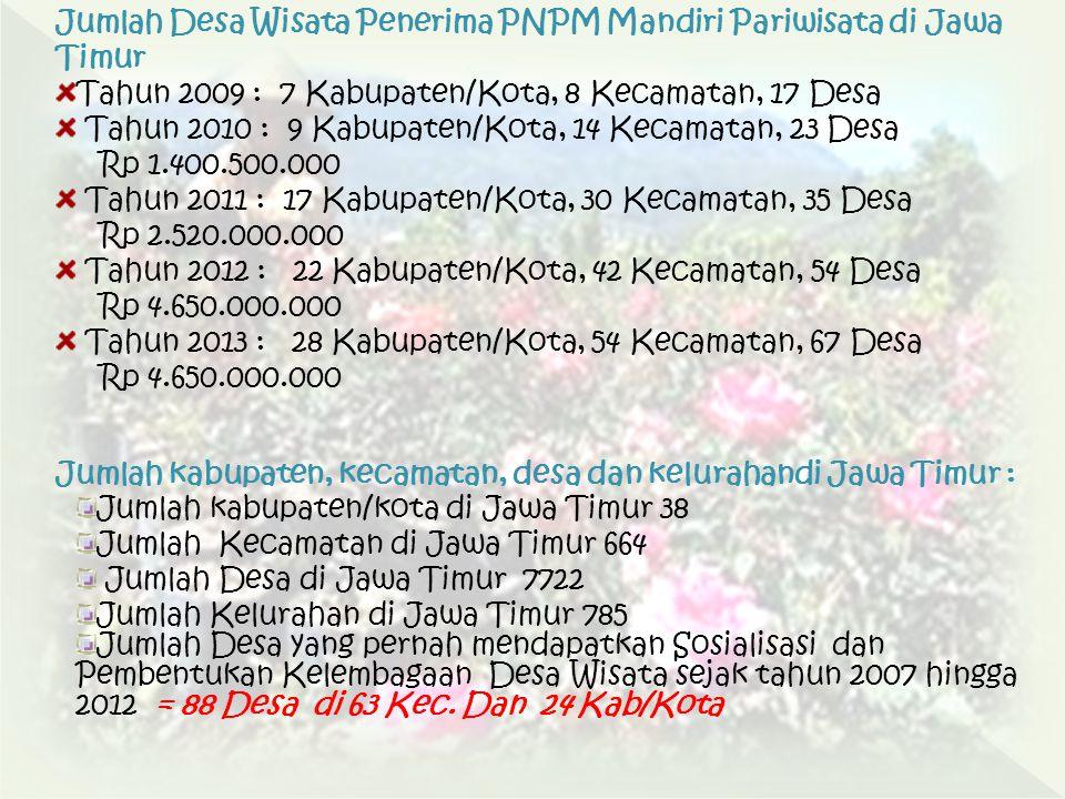 Jumlah Desa Wisata Penerima PNPM Mandiri Pariwisata di Jawa Timur Tahun 2009 : 7 Kabupaten/Kota, 8 Kecamatan, 17 Desa Tahun 2010 : 9 Kabupaten/Kota, 1