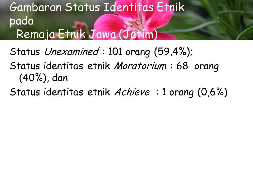 Gambaran Status Identitas Etnik pada Remaja Etnik Jawa (Jatim) Status Unexamined : 101 orang (59,4%); Status identitas etnik Moratorium : 68 orang (40