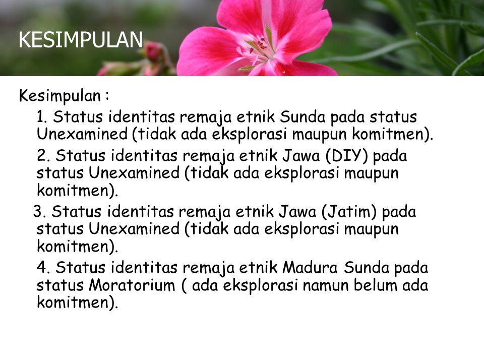 KESIMPULAN Kesimpulan : 1. Status identitas remaja etnik Sunda pada status Unexamined (tidak ada eksplorasi maupun komitmen). 2. Status identitas rema