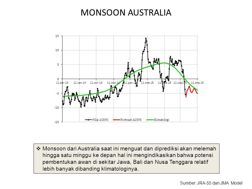 MONSOON AUSTRALIA  Monsoon dari Australia saat ini menguat dan diprediksi akan melemah hingga satu minggu ke depan hal ini mengindikasikan bahwa potensi pembentukan awan di sekitar Jawa, Bali dan Nusa Tenggara relatif lebih banyak dibanding klimatologinya.