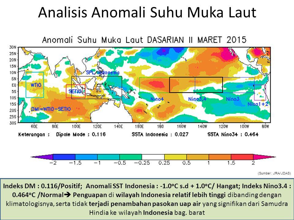 Analisis Anomali Suhu Muka Laut Terkini Indeks DM : -0.17/ Negatif; Anomali SST Indonesia : - 1.0 o C s.d + 1.0 o C/ Hangat; Indeks Nino3.4 : 0.498 o C /Normal  Penguapan di wilayah Indonesia relatif lebih tinggi dibanding dengan klimatologisnya terutama di Indonesia bag barat, serta terjadi penambahan pasokan uap air yang tidak signifikan dari Samudra Hindia ke wilayah Indonesia (Sumber : JRA/ JDAS)
