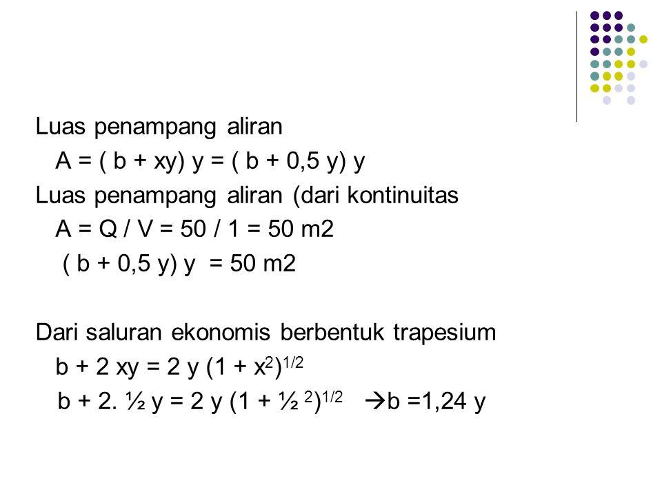 Luas penampang aliran A = ( b + xy) y = ( b + 0,5 y) y Luas penampang aliran (dari kontinuitas A = Q / V = 50 / 1 = 50 m2 ( b + 0,5 y) y = 50 m2 Dari