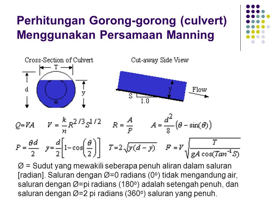 Busur ADC =  D x 286 o /360 o = 2,498 D Jari-jari hidrolis 0,744 D 2 R = A/P = --------------- = 0,298 D 2,498 D Dengan menggunakan persamaan Manning Q = A.