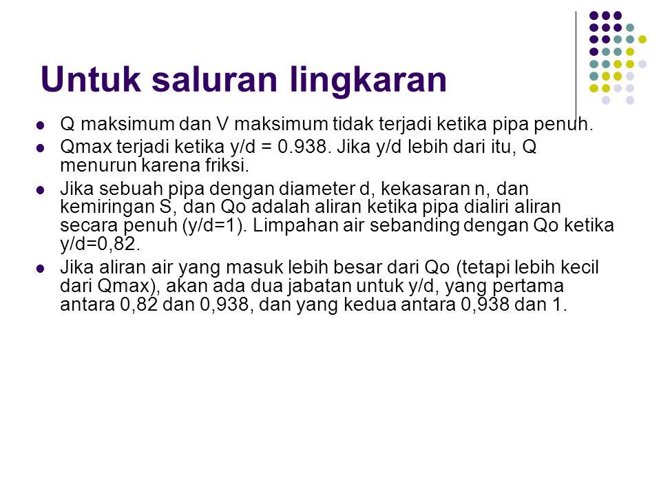 Untuk saluran lingkaran Q maksimum dan V maksimum tidak terjadi ketika pipa penuh. Qmax terjadi ketika y/d = 0.938. Jika y/d lebih dari itu, Q menurun