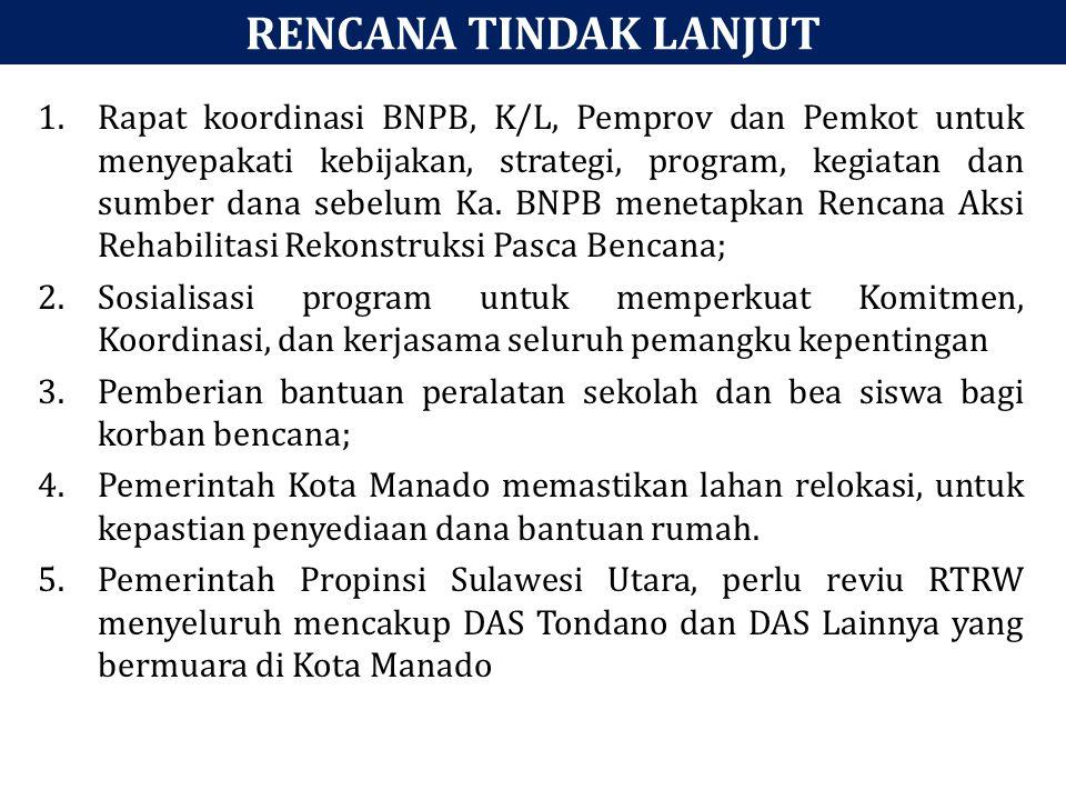 RENCANA TINDAK LANJUT 1.Rapat koordinasi BNPB, K/L, Pemprov dan Pemkot untuk menyepakati kebijakan, strategi, program, kegiatan dan sumber dana sebelu