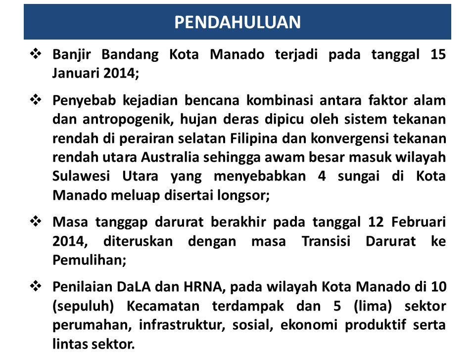 PENDAHULUAN  Banjir Bandang Kota Manado terjadi pada tanggal 15 Januari 2014;  Penyebab kejadian bencana kombinasi antara faktor alam dan antropogen