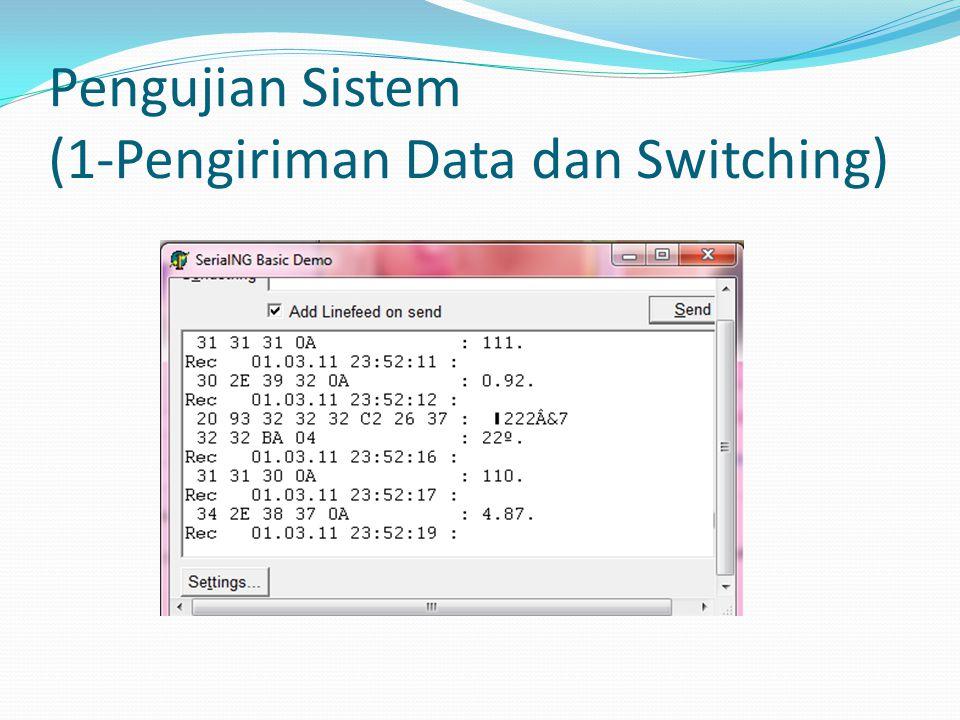 Pengujian Sistem (1-Pengiriman Data dan Switching)