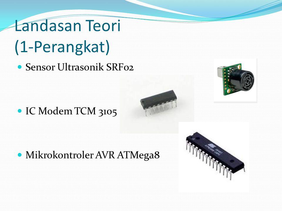Landasan Teori (1-Perangkat) Sensor Ultrasonik SRF02 IC Modem TCM 3105 Mikrokontroler AVR ATMega8