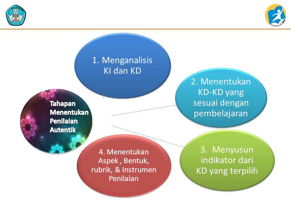 1. Menganalisis KI dan KD 2. Menentukan KD-KD yang sesuai dengan pembelajaran 3.