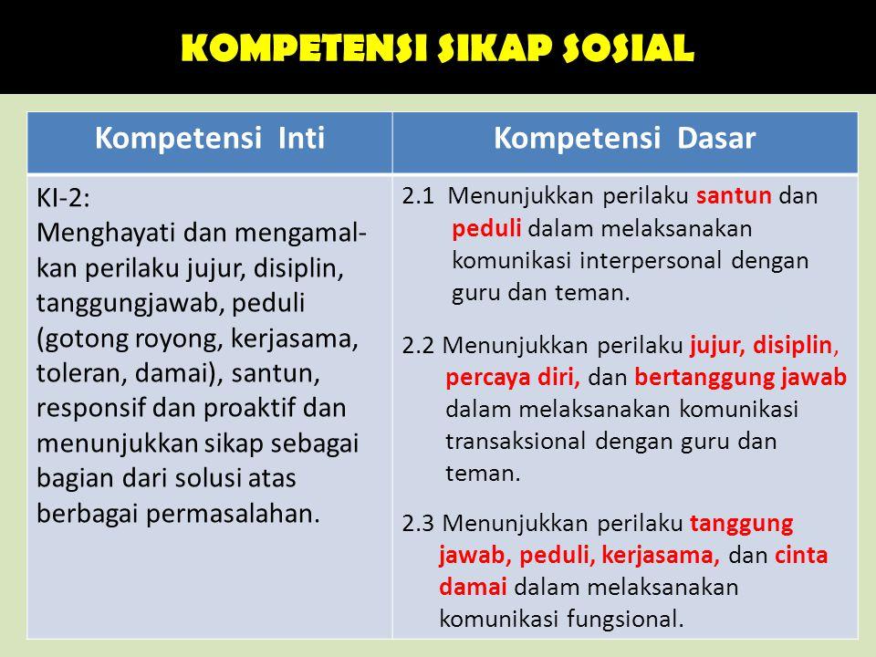 KOMPETENSI SIKAP SOSIAL Kompetensi IntiKompetensi Dasar KI-2: Menghayati dan mengamal- kan perilaku jujur, disiplin, tanggungjawab, peduli (gotong roy