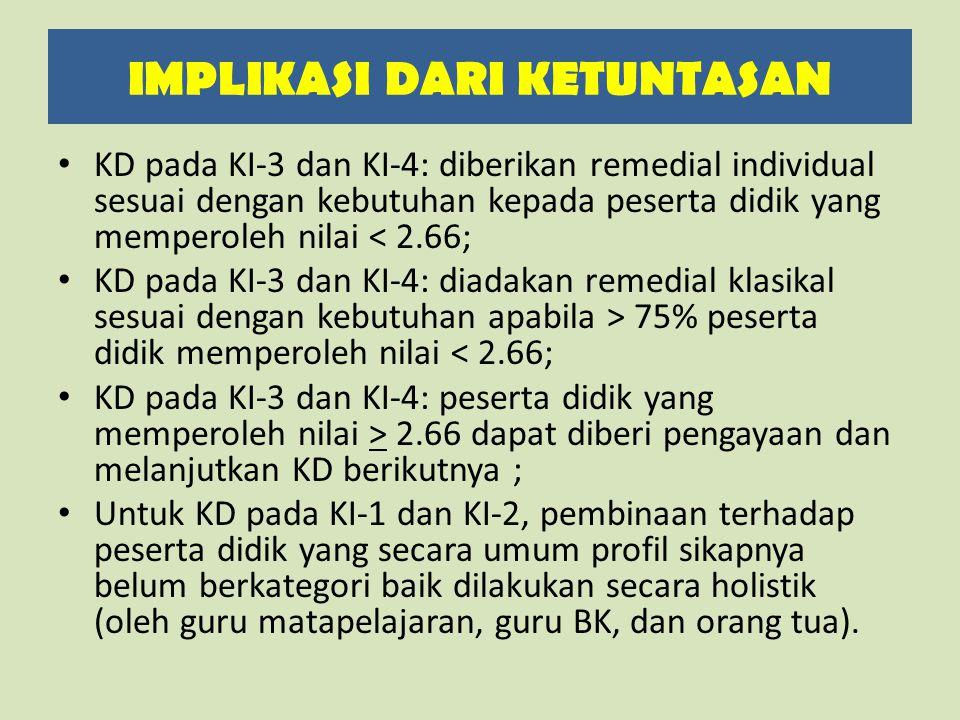 KD pada KI-3 dan KI-4: diberikan remedial individual sesuai dengan kebutuhan kepada peserta didik yang memperoleh nilai < 2.66; KD pada KI-3 dan KI-4: diadakan remedial klasikal sesuai dengan kebutuhan apabila > 75% peserta didik memperoleh nilai < 2.66; KD pada KI-3 dan KI-4: peserta didik yang memperoleh nilai > 2.66 dapat diberi pengayaan dan melanjutkan KD berikutnya ; Untuk KD pada KI-1 dan KI-2, pembinaan terhadap peserta didik yang secara umum profil sikapnya belum berkategori baik dilakukan secara holistik (oleh guru matapelajaran, guru BK, dan orang tua).
