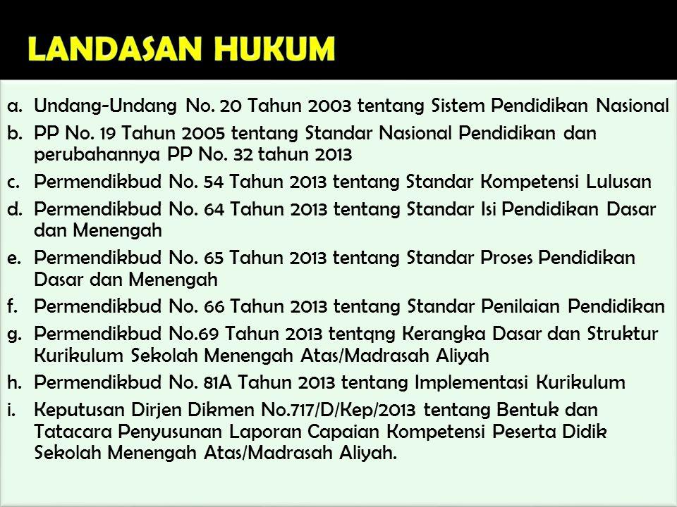 a.Undang-Undang No.20 Tahun 2003 tentang Sistem Pendidikan Nasional b.PP No.