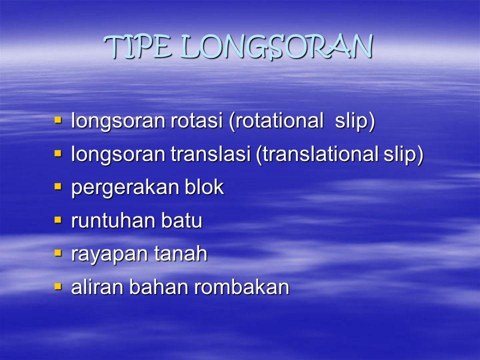 TIPE LONGSORAN  longsoran rotasi (rotational slip)  longsoran translasi (translational slip)  pergerakan blok  runtuhan batu  rayapan tanah  aliran bahan rombakan