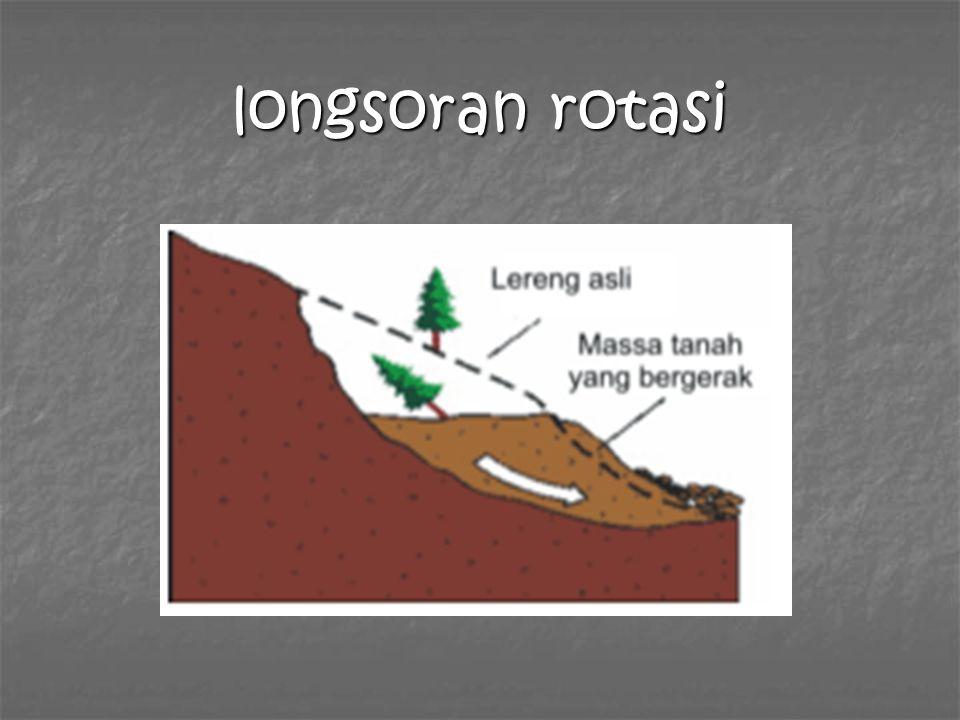 TIPE LONGSORAN  longsoran rotasi (rotational slip)  longsoran translasi (translational slip)  pergerakan blok  runtuhan batu  rayapan tanah  ali