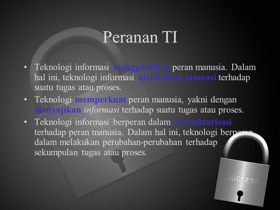 Peranan TI Teknologi informasi menggantikan peran manusia. Dalam hal ini, teknologi informasi melakukan otomasi terhadap suatu tugas atau proses. Tekn