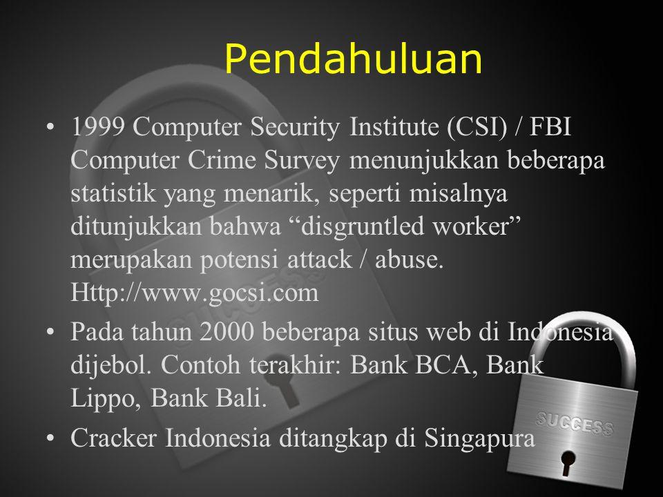 Pendahuluan 1999 Computer Security Institute (CSI) / FBI Computer Crime Survey menunjukkan beberapa statistik yang menarik, seperti misalnya ditunjukk