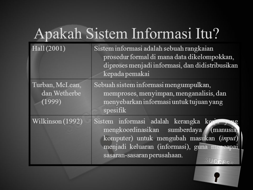 Apakah Sistem Informasi Itu?