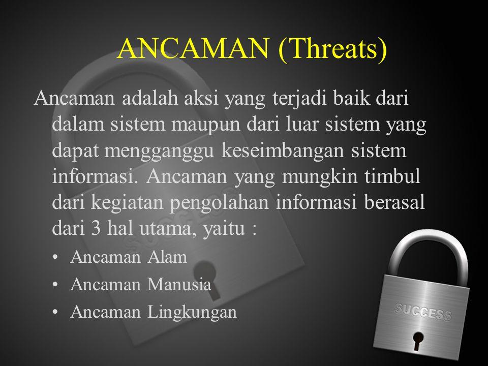 ANCAMAN (Threats) Ancaman adalah aksi yang terjadi baik dari dalam sistem maupun dari luar sistem yang dapat mengganggu keseimbangan sistem informasi.