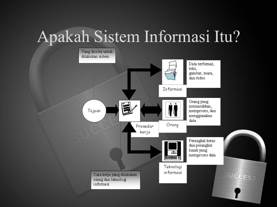 Contoh Sistem Informasi Sistem reservasi pesawat terbang Sistem untuk menangani penjualan kredit kendaraan bermotor Sistem biometrik
