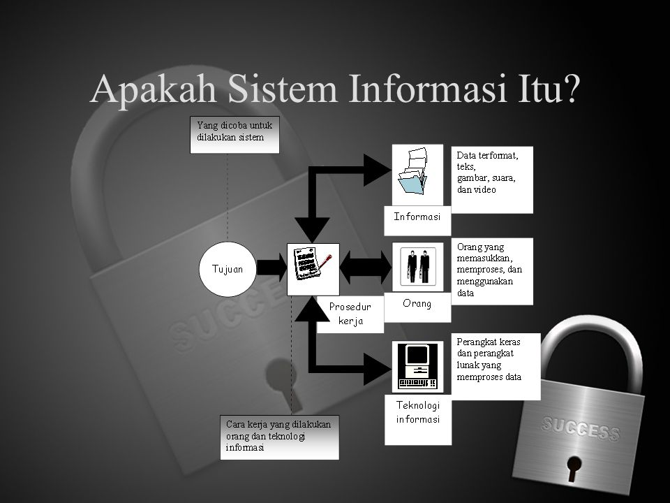 Kesimpulan Keamanan sistem informasi tidak dilihat hanya dari kaca mata timbulnya serangan dari virus, mallware, spy ware dan masalah lain, akan tetapi dilihat dari berbagai segi sesuai dengan domain keamanan sistem itu sendiri.